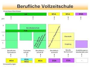 Informationsabend Grundschule